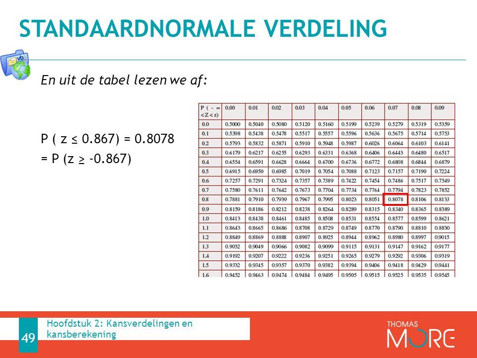 En uit de tabel lezen we af: P ( z ≤ 0.867) = 0.8078 = P (z ≥ -0.867) STANDAARDNORMALE VERDELING 49 Hoofdstuk 2: Kansverdelingen en kansberekening