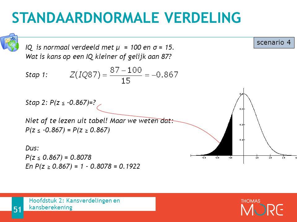 IQ is normaal verdeeld met μ = 100 en σ = 15. Wat is kans op een IQ kleiner of gelijk aan 87? Stap 1: Stap 2: P(z ≤ -0.867)=? Niet af te lezen uit tab