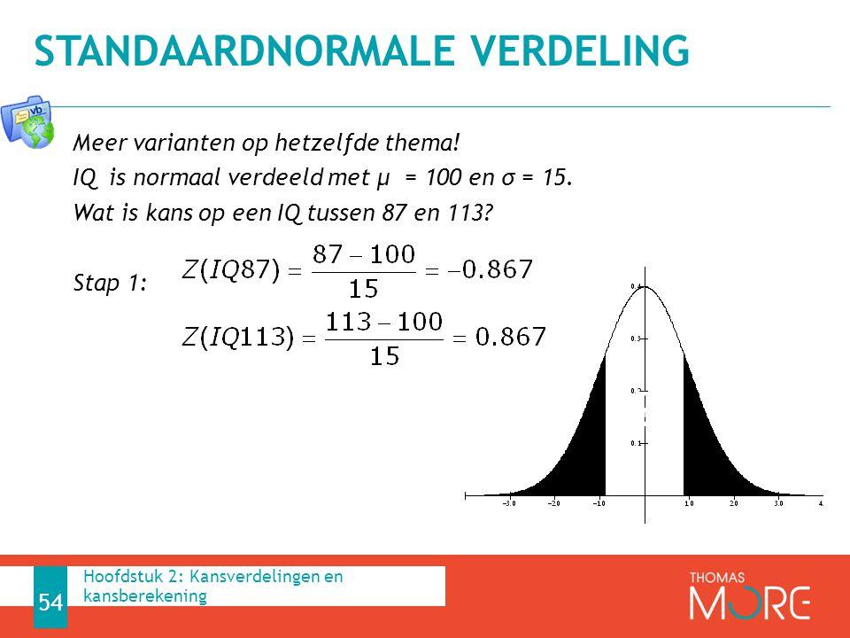Meer varianten op hetzelfde thema! IQ is normaal verdeeld met μ = 100 en σ = 15. Wat is kans op een IQ tussen 87 en 113? Stap 1: STANDAARDNORMALE VERD