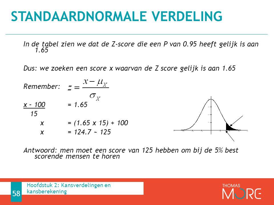 In de tabel zien we dat de Z-score die een P van 0.95 heeft gelijk is aan 1.65 Dus: we zoeken een score x waarvan de Z score gelijk is aan 1.65 Rememb