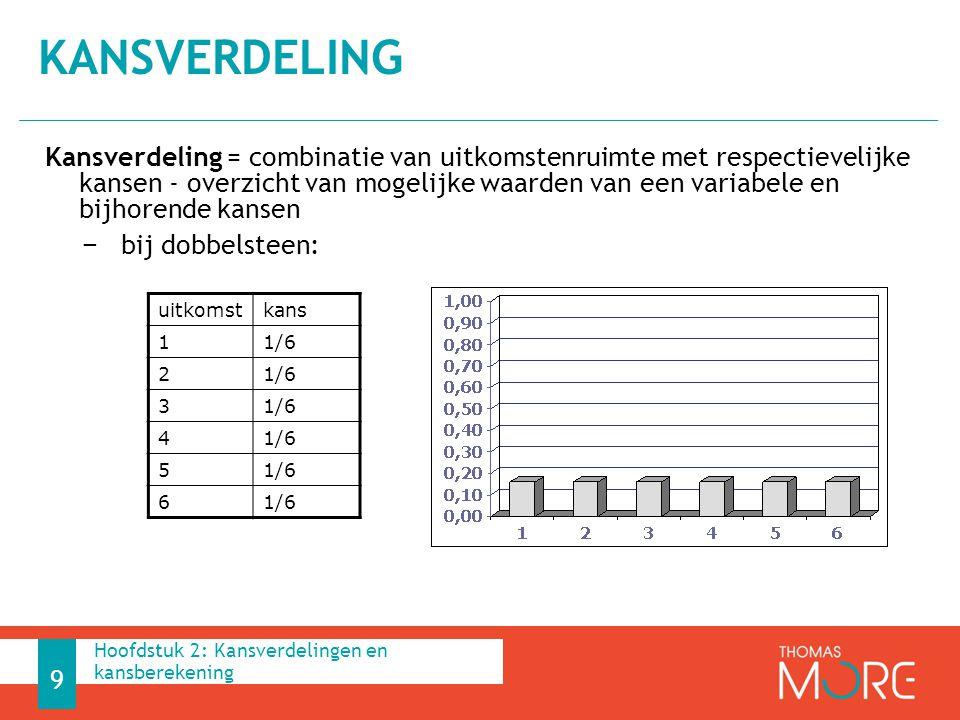 variabele = aantal ogen bij werpen van 2 dobbelstenen KANSVERDELING 10 Hoofdstuk 2: Kansverdelingen en kansberekening