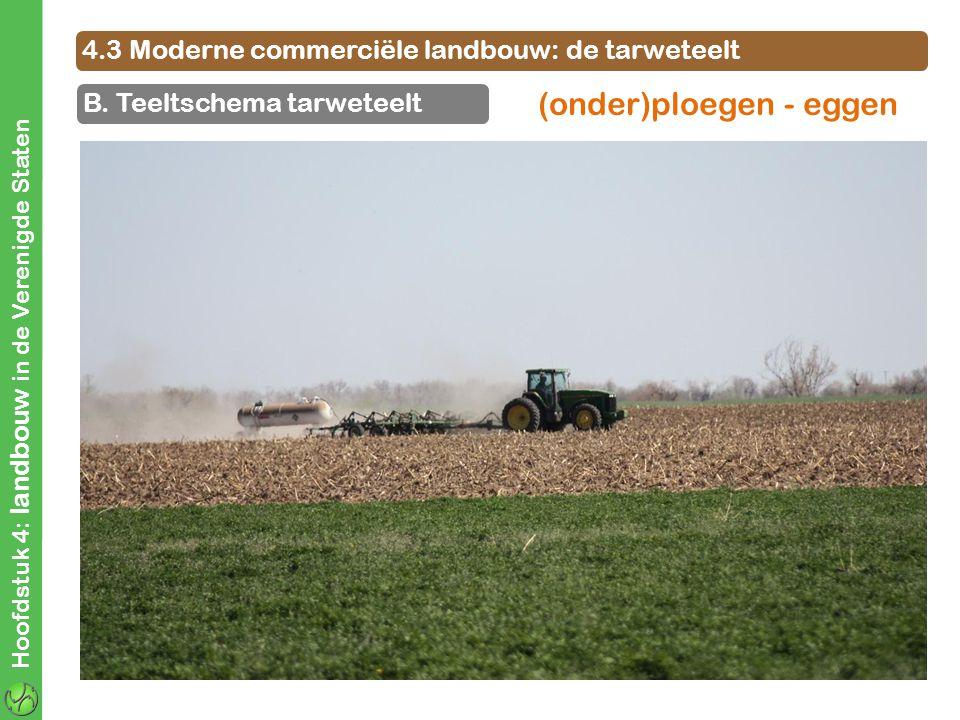 4.3 Moderne commerciële landbouw: de tarweteelt B. Teeltschema tarweteelt Hoofdstuk 4: landbouw in de Verenigde Staten (onder)ploegen - eggen