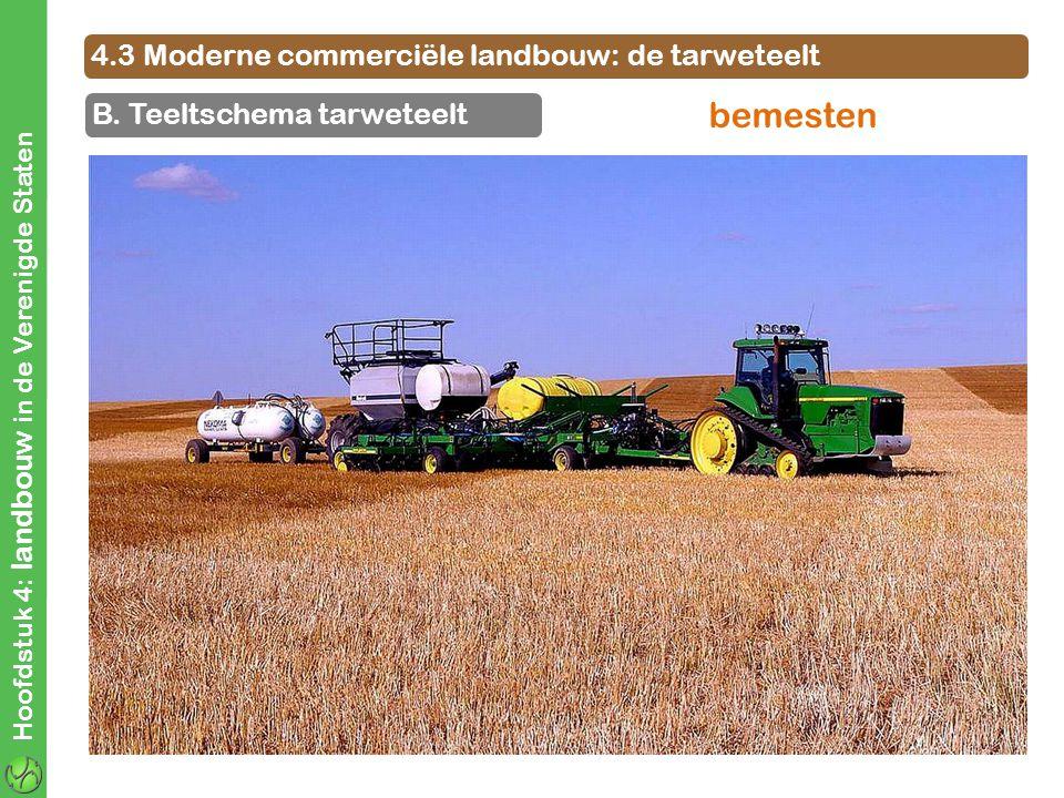 4.3 Moderne commerciële landbouw: de tarweteelt B. Teeltschema tarweteelt Hoofdstuk 4: landbouw in de Verenigde Staten bemesten