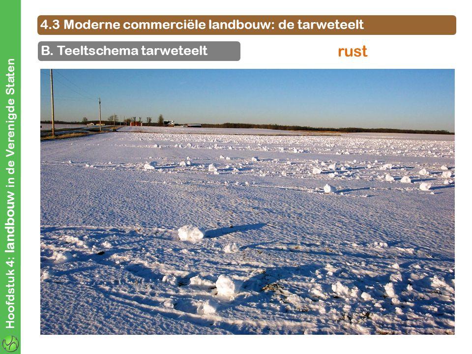 4.3 Moderne commerciële landbouw: de tarweteelt B. Teeltschema tarweteelt Hoofdstuk 4: landbouw in de Verenigde Staten rust