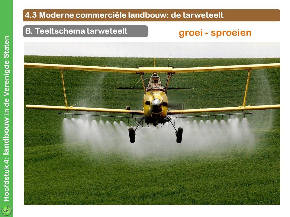 4.3 Moderne commerciële landbouw: de tarweteelt B. Teeltschema tarweteelt Hoofdstuk 4: landbouw in de Verenigde Staten groei - sproeien