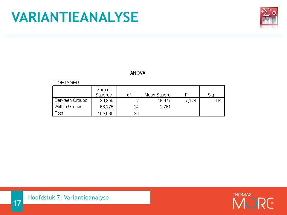 VARIANTIEANALYSE 17 Hoofdstuk 7: Variantieanalyse