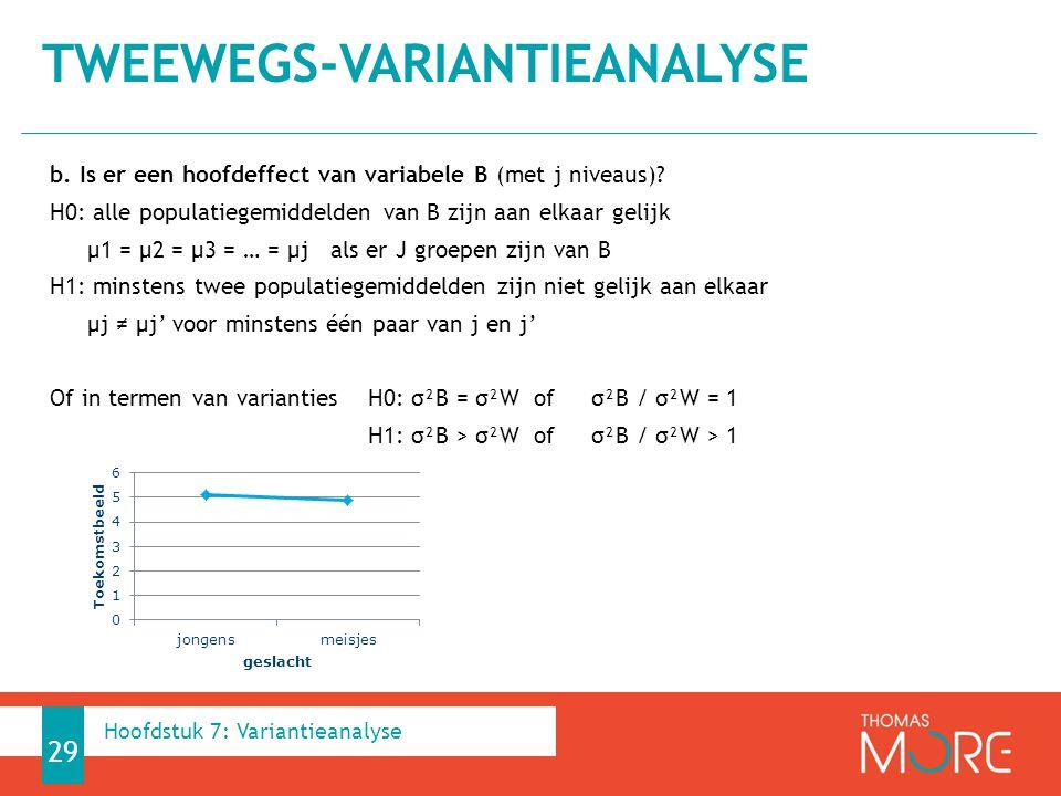 b.Is er een hoofdeffect van variabele B (met j niveaus).