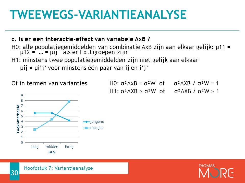 c.Is er een interactie-effect van variabele AxB .