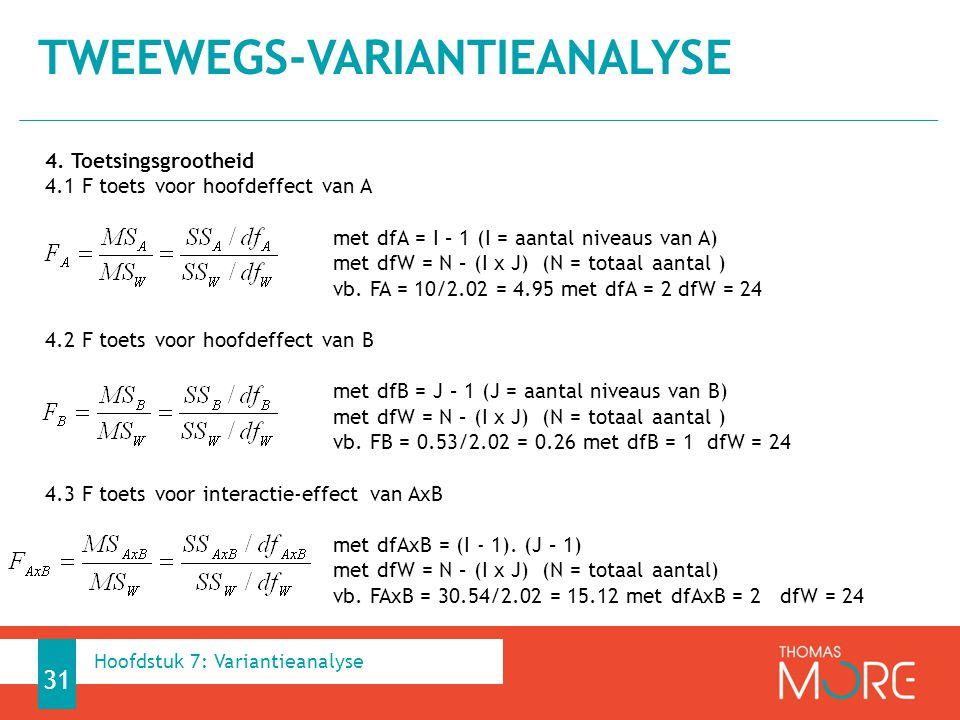 4. Toetsingsgrootheid 4.1 F toets voor hoofdeffect van A met dfA = I – 1 (I = aantal niveaus van A) met dfW = N – (I x J) (N = totaal aantal ) vb. FA