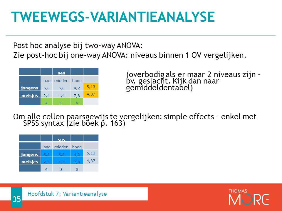 Post hoc analyse bij two-way ANOVA: Zie post-hoc bij one-way ANOVA: niveaus binnen 1 OV vergelijken.
