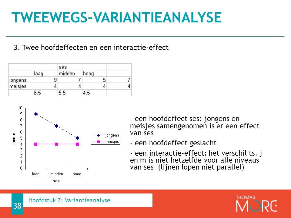 3. Twee hoofdeffecten en een interactie-effect - een hoofdeffect ses: jongens en meisjes samengenomen is er een effect van ses - een hoofdeffect gesla