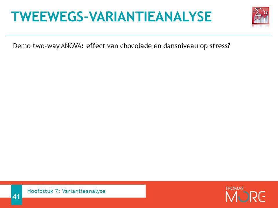 Demo two-way ANOVA: effect van chocolade én dansniveau op stress.