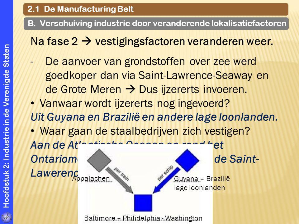 Hoofdstuk 2: Industrie in de Verenigde Staten 2.1 De Manufacturing Belt B. Verschuiving industrie door veranderende lokalisatiefactoren Na fase 2  ve