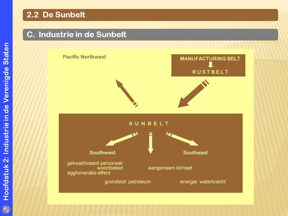 Hoofdstuk 2: Industrie in de Verenigde Staten 2.2 De Sunbelt C. Industrie in de Sunbelt
