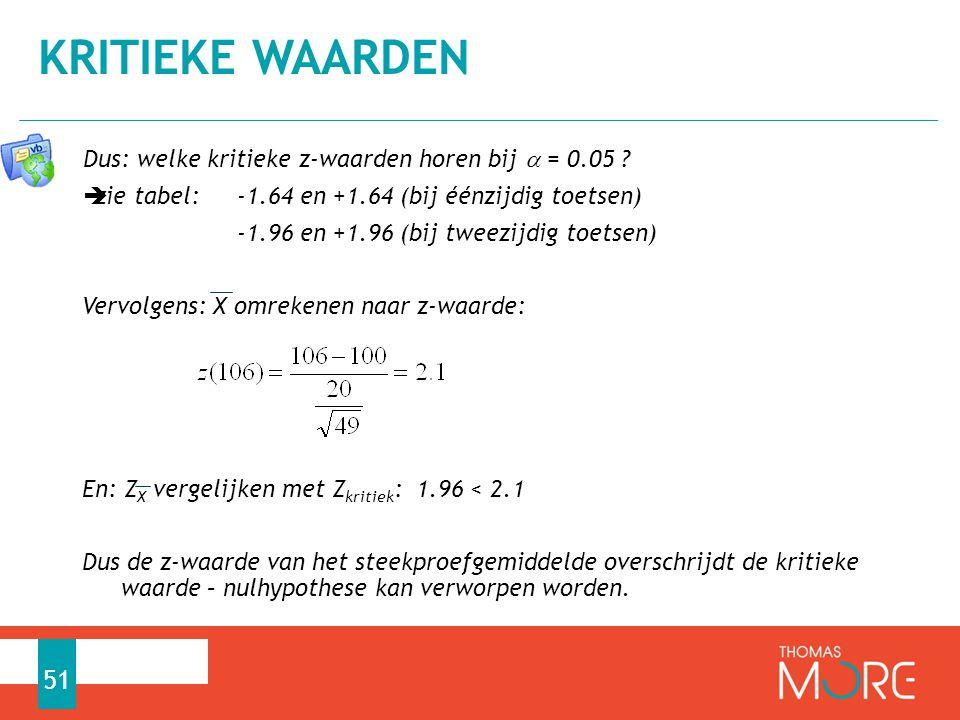 Dus: welke kritieke z-waarden horen bij  = 0.05 ?  zie tabel: -1.64 en +1.64 (bij éénzijdig toetsen) -1.96 en +1.96 (bij tweezijdig toetsen) Vervolg