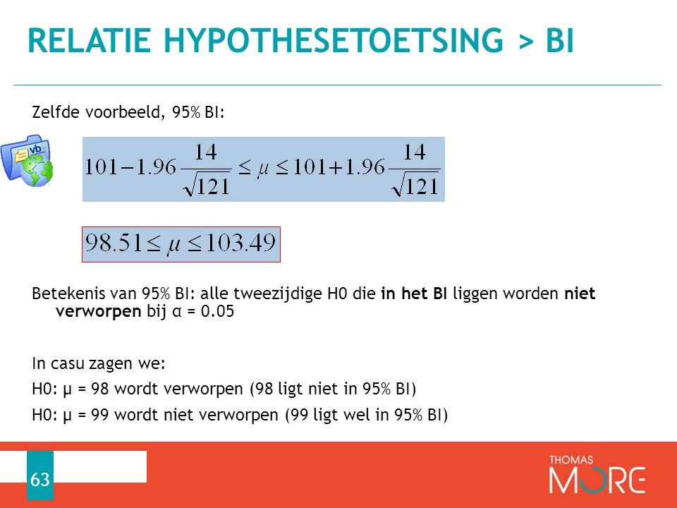 Zelfde voorbeeld, 95% BI: Betekenis van 95% BI: alle tweezijdige H0 die in het BI liggen worden niet verworpen bij α = 0.05 In casu zagen we: H0: µ =