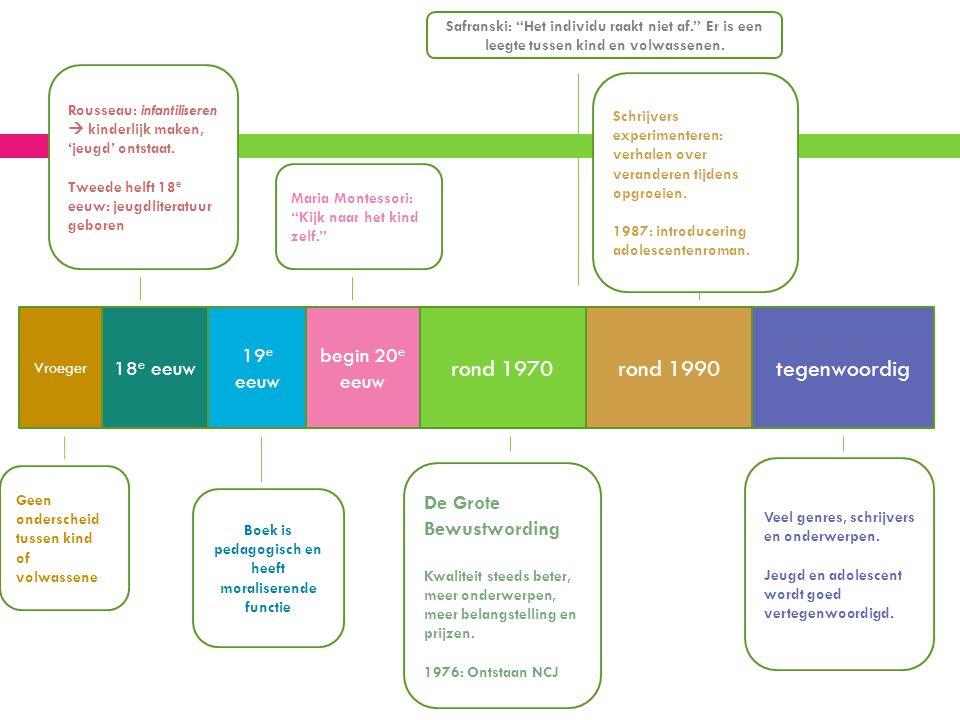 Tweede helft 20 ste eeuw  1950-1960 scharnierperiode voor de kinderliteratuur  Belangrijkste vernieuwing in de kinderpoëzie Han Hoekstra en Annie M.G.