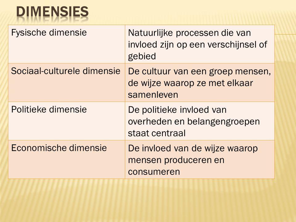 Fysische dimensieNatuurlijke processen die van invloed zijn op een verschijnsel of gebied Sociaal-culturele dimensieDe cultuur van een groep mensen, d