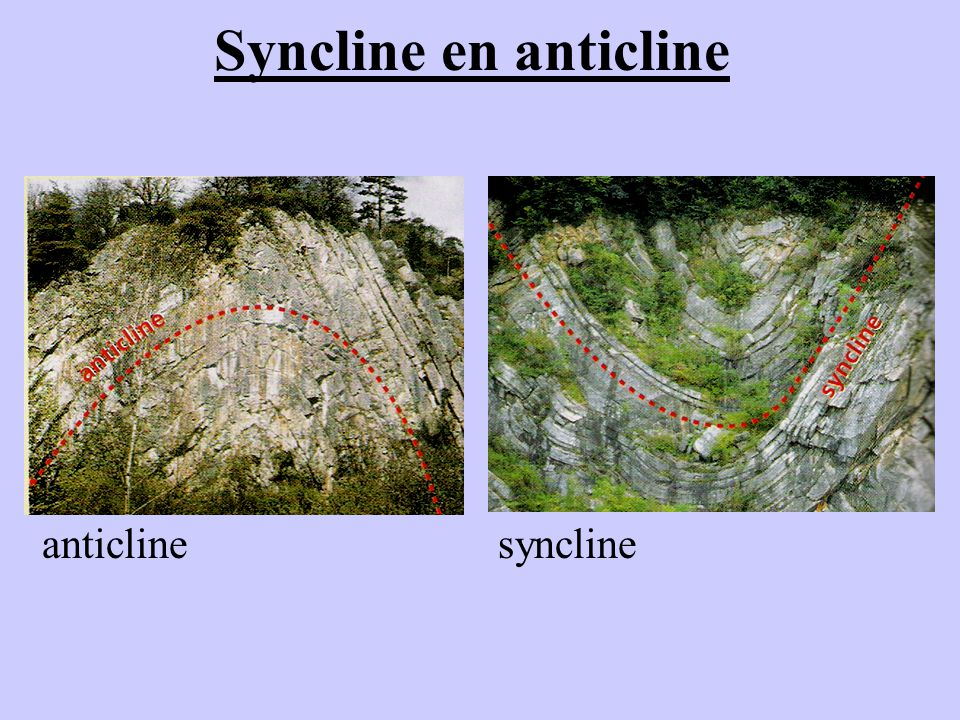 Syncline en anticline anticlinesyncline