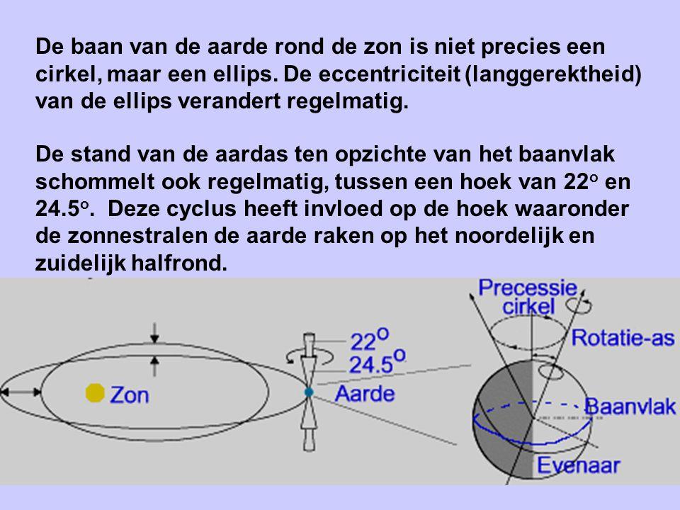 De baan van de aarde rond de zon is niet precies een cirkel, maar een ellips. De eccentriciteit (langgerektheid) van de ellips verandert regelmatig. D