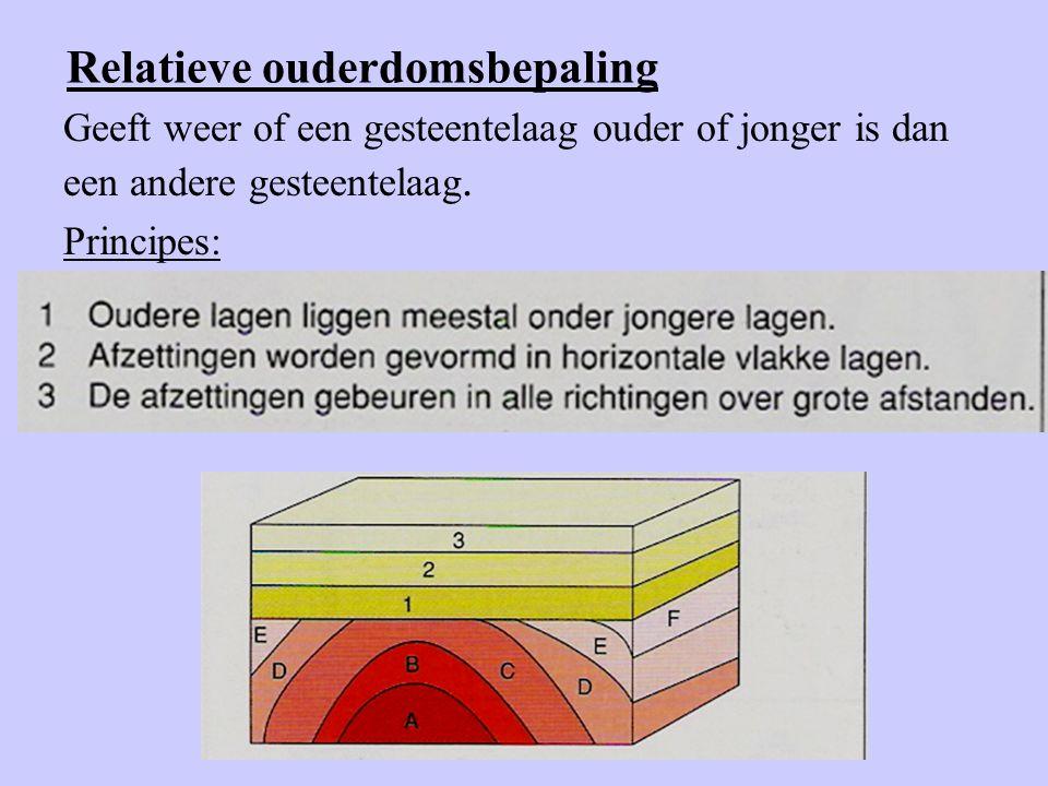 Relatieve ouderdomsbepaling Geeft weer of een gesteentelaag ouder of jonger is dan een andere gesteentelaag. Principes: