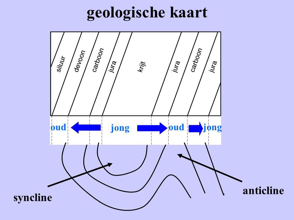 geologische kaart jong oud jong syncline anticline