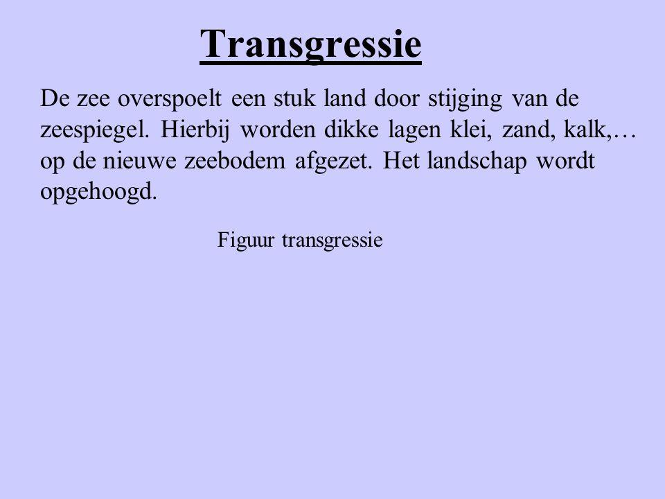 Transgressie Figuur transgressie De zee overspoelt een stuk land door stijging van de zeespiegel. Hierbij worden dikke lagen klei, zand, kalk,… op de