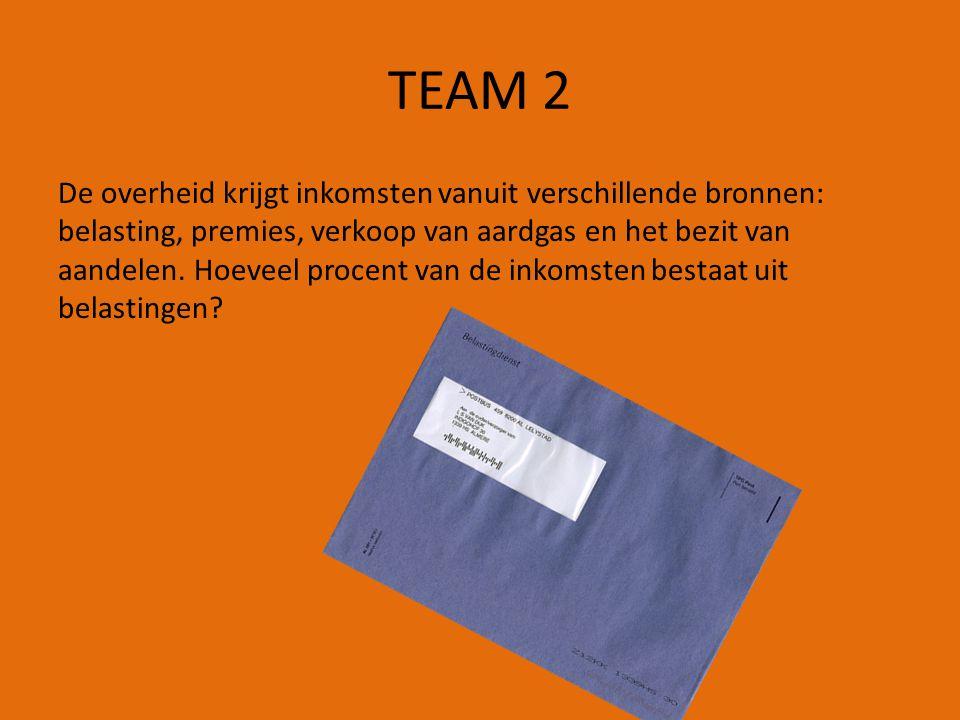 TEAM 1 Hoeveel personen zijn er in Nederland momenteel werkloos. En moeten rond komen van een werkloosheidsuitkering?
