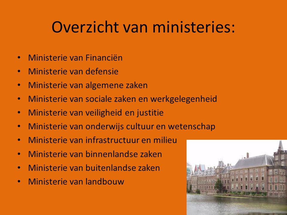 Rijtjesronde 1 In de vorige lessen hebben we per ministerie een rijksbegroting gemaakt. In Nederland kennen we 11 verschillende soorten ministeries! H
