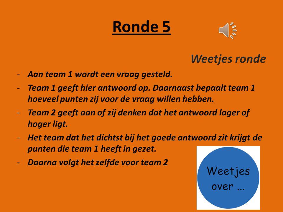 Ronde 4 Namen ronde -De teamcaptain krijgt 2 minuten de tijd om verschillende begrippen uit te leggen aan het team. Ze mogen echter het woord zelf nie