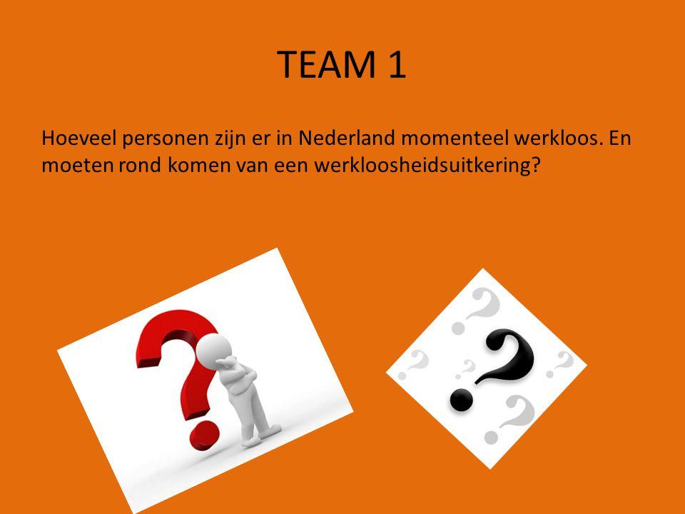 TEAM 1 Hoeveel personen zijn er in Nederland momenteel werkloos.