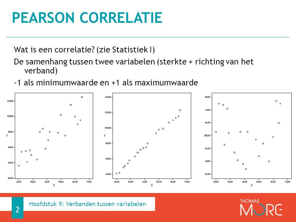 Toetsingsgrootheid zoals bij Pearson's correlatie m.b.v.