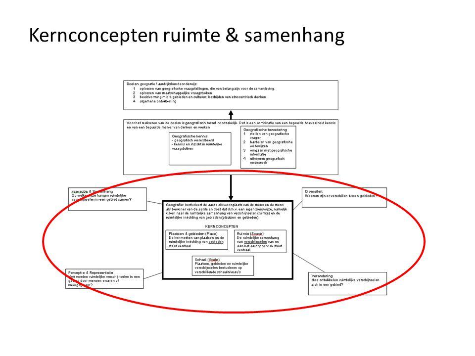 Doelen 1.Toepassingen van het geografisch instrumentarium bij het beschrijven en verklaren kunnen herkennen, toepassen en kritisch beschouwen. 2.De re