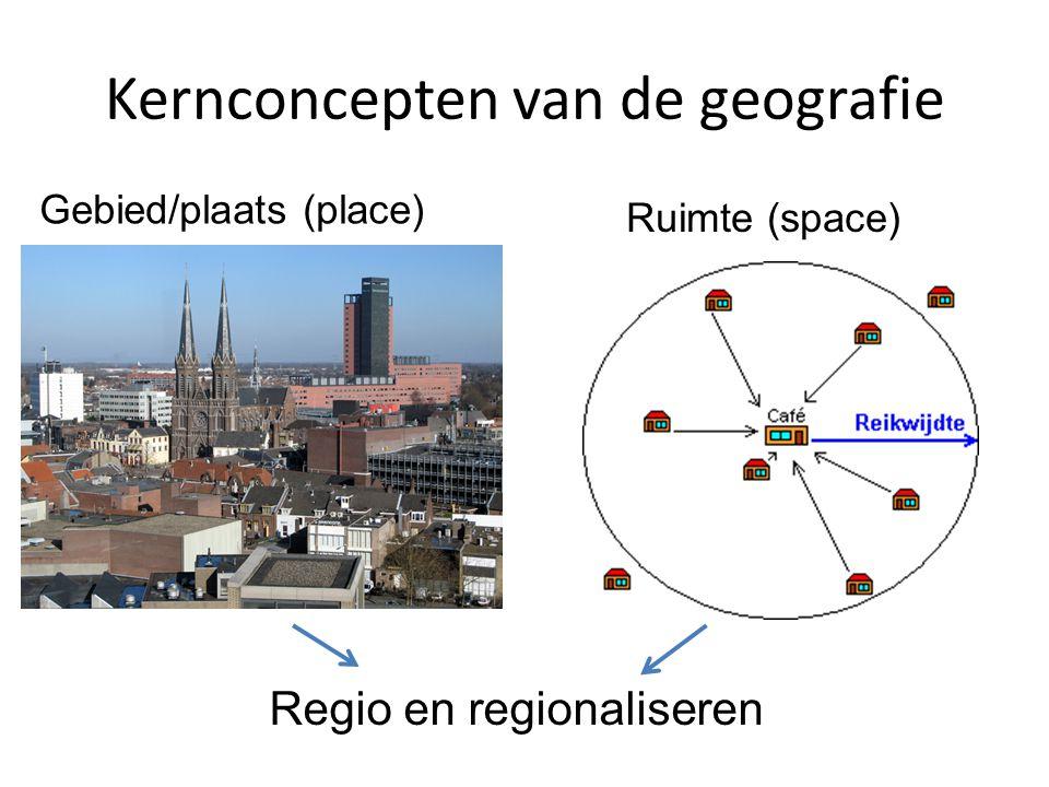 Kernconcepten ruimte & samenhang