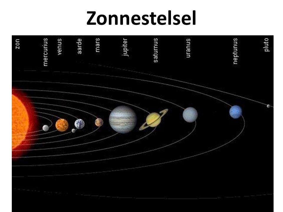 Manen Manen zijn kleinere bolvormige hemellichamen die in een baan rond een planeet draaien De maan Manen van Jupiter