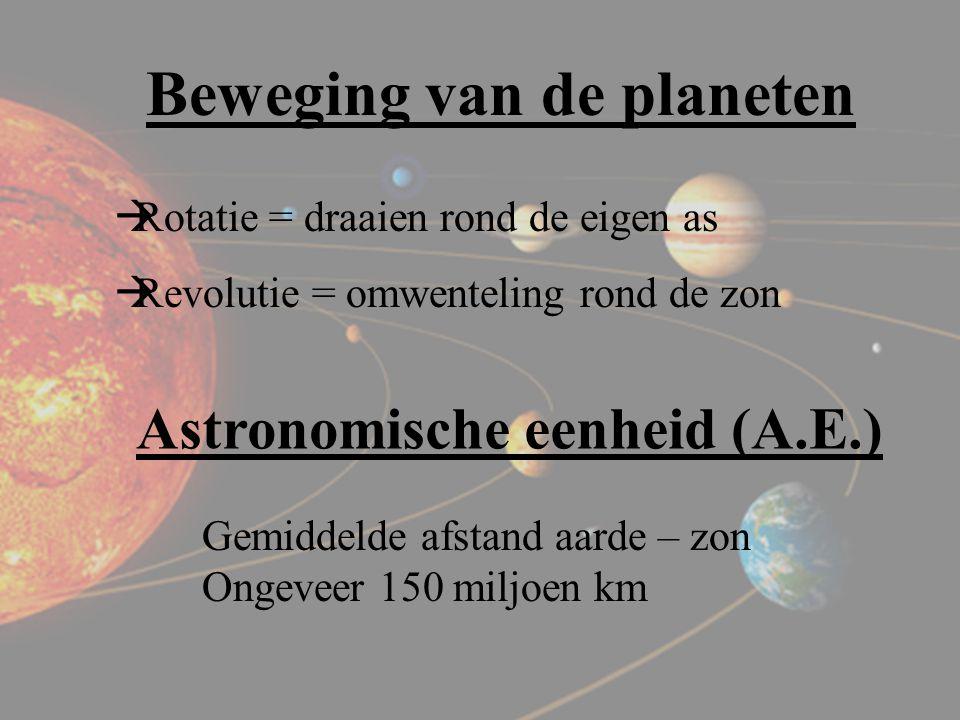 Planetoïdengordel Een gordel van kleinere stenige brokstukken tussen Mars en Jupiter, die ook rond de zon draaien. -Gemiddelde grootte : enkele tienta