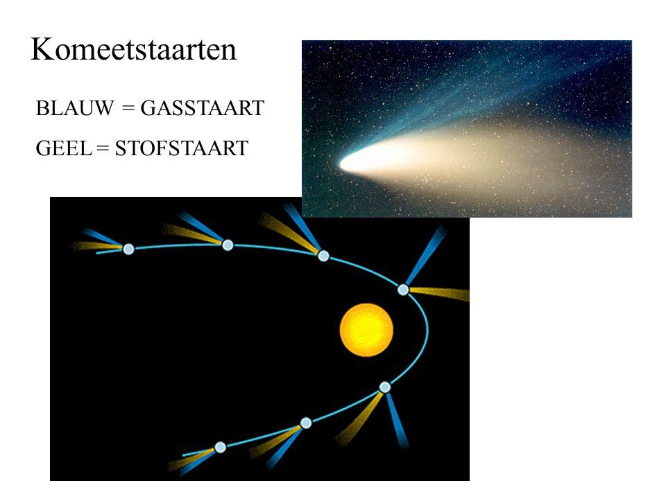 Komeetbaan Kortperiodieke kometen  van Kuipergordel vb. : Halley Langperiodieke kometen  van Oortwolk