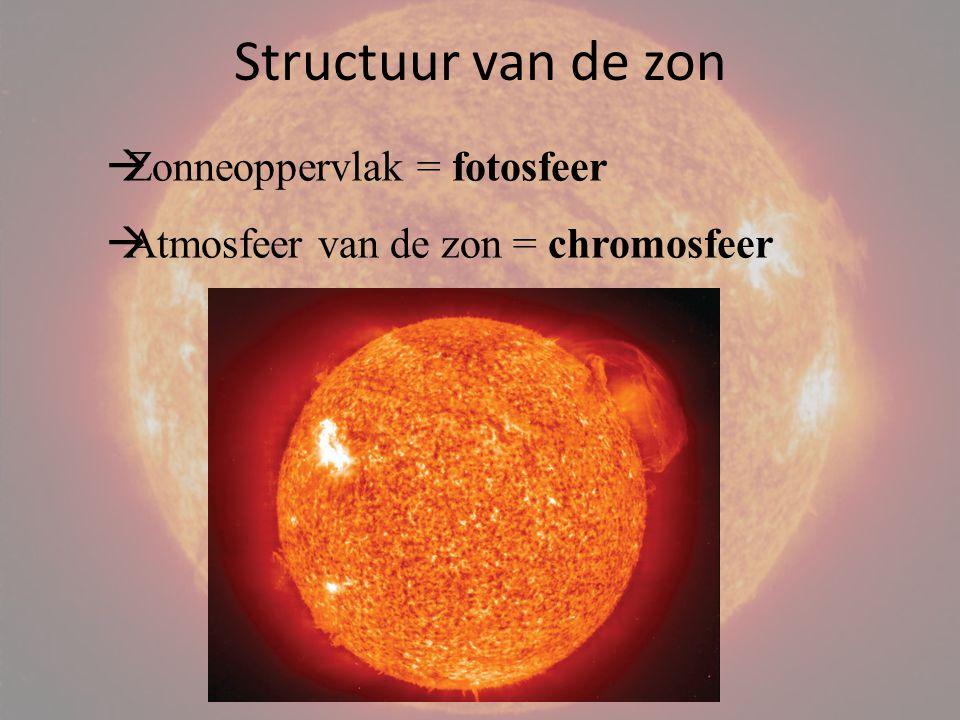 Hoe kunnen sterren zoals de zon licht uitstralen ? De zon is een gasbol. In de kern van de zon vinden kernreacties plaats van waterstof en helium. Hie