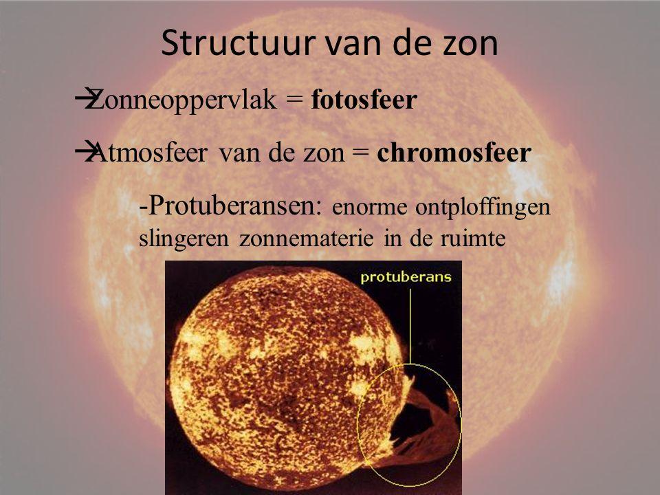 Structuur van de zon  Zonneoppervlak = fotosfeer  Atmosfeer van de zon = chromosfeer