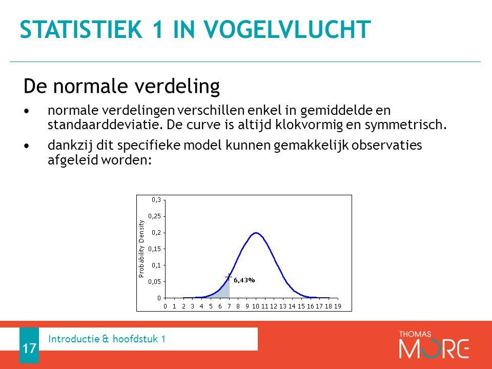 De normale verdeling normale verdelingen verschillen enkel in gemiddelde en standaarddeviatie. De curve is altijd klokvormig en symmetrisch. dankzij d