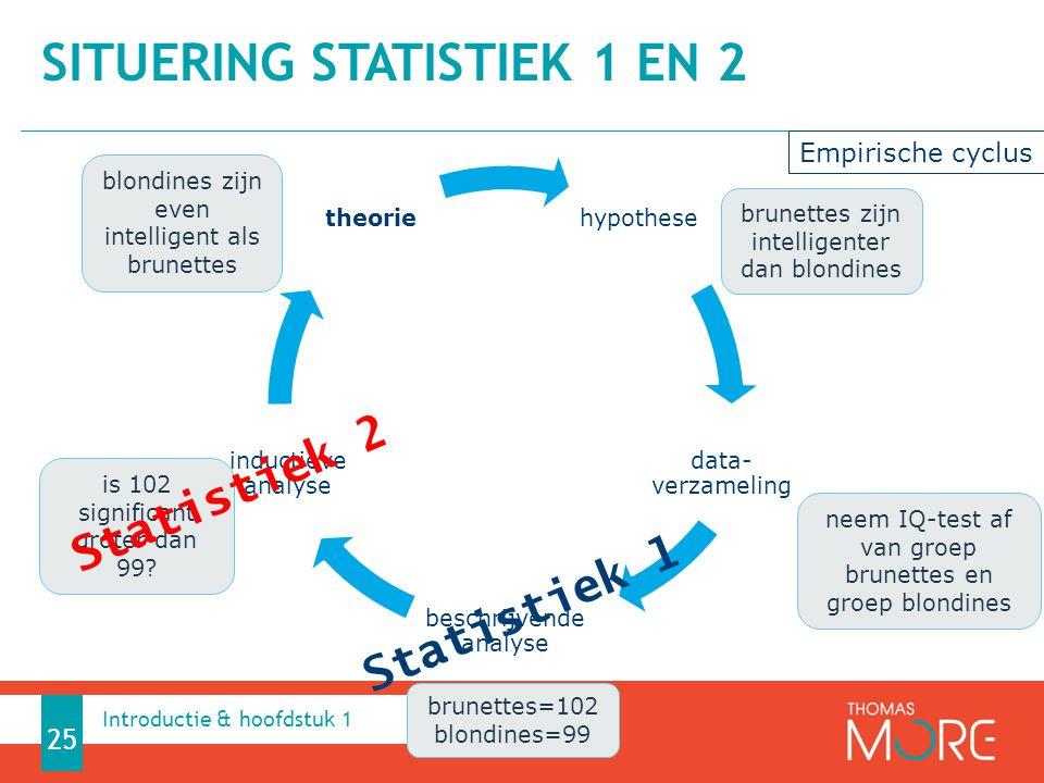 SITUERING STATISTIEK 1 EN 2 Introductie & hoofdstuk 1 hypothese data- verzameling beschrijvende analyse inductieve analyse theorie brunettes zijn inte