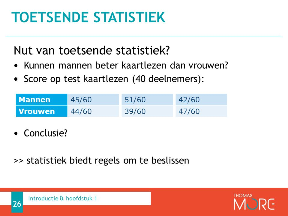 Nut van toetsende statistiek? Kunnen mannen beter kaartlezen dan vrouwen? Score op test kaartlezen (40 deelnemers): Conclusie? >> statistiek biedt reg