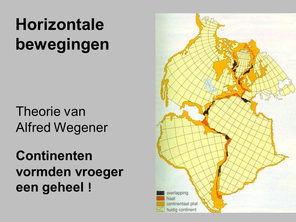 Horizontale bewegingen Continenten vormden vroeger een geheel ! Theorie van Alfred Wegener