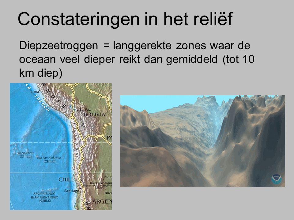 Constateringen in het reliëf Diepzeetroggen = langgerekte zones waar de oceaan veel dieper reikt dan gemiddeld (tot 10 km diep)