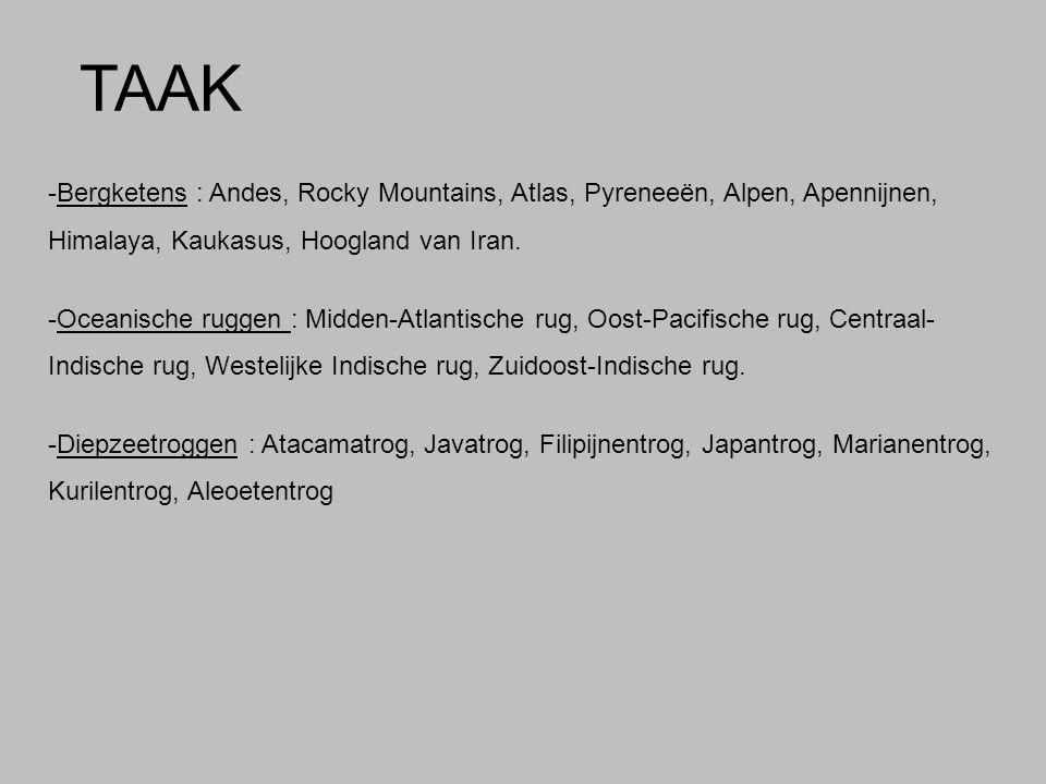 TAAK -Bergketens : Andes, Rocky Mountains, Atlas, Pyreneeën, Alpen, Apennijnen, Himalaya, Kaukasus, Hoogland van Iran. -Oceanische ruggen : Midden-Atl