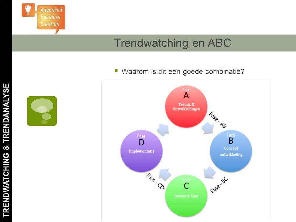 Trendwatching en ABC  Waarom is dit een goede combinatie? TRENDWATCHING & TRENDANALYSE