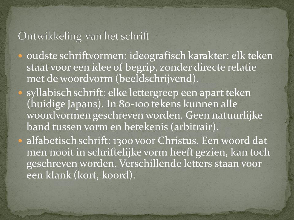 oudste schriftvormen: ideografisch karakter: elk teken staat voor een idee of begrip, zonder directe relatie met de woordvorm (beeldschrijvend). sylla