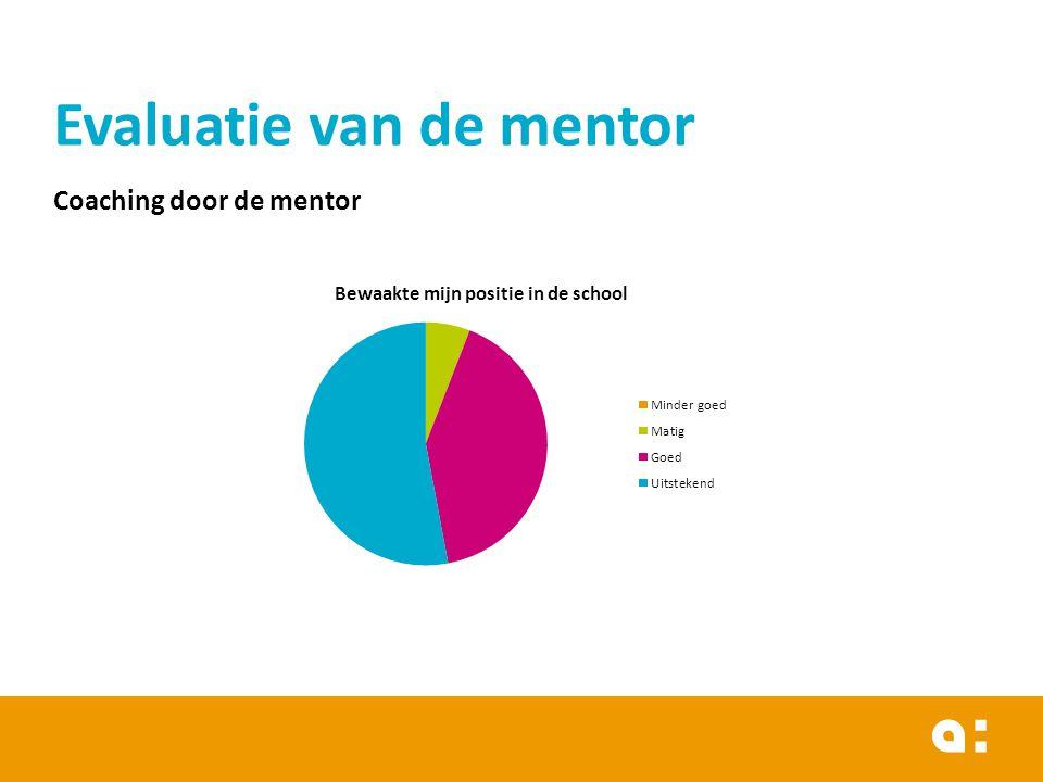 Coaching door de mentor Evaluatie van de mentor