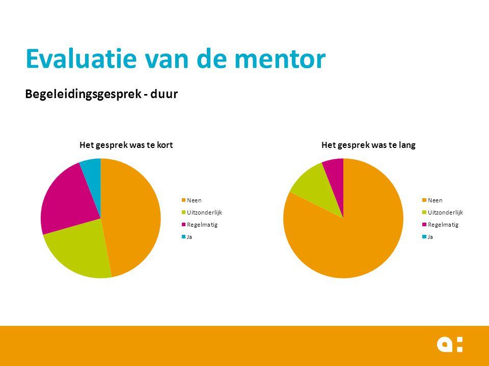 Begeleidingsgesprek - duur Evaluatie van de mentor