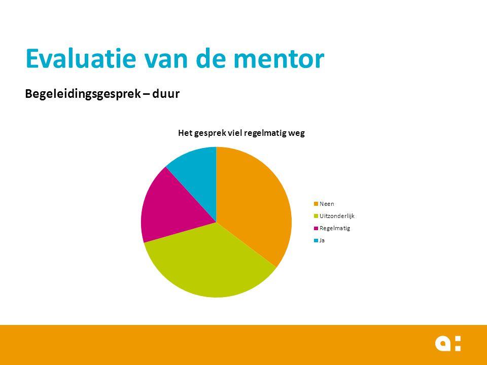 Begeleidingsgesprek – duur Evaluatie van de mentor